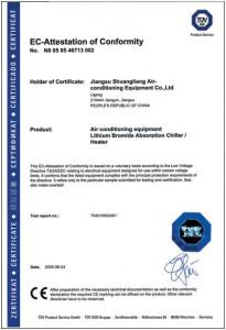 tecneuropa_shuangliang_certificati_06
